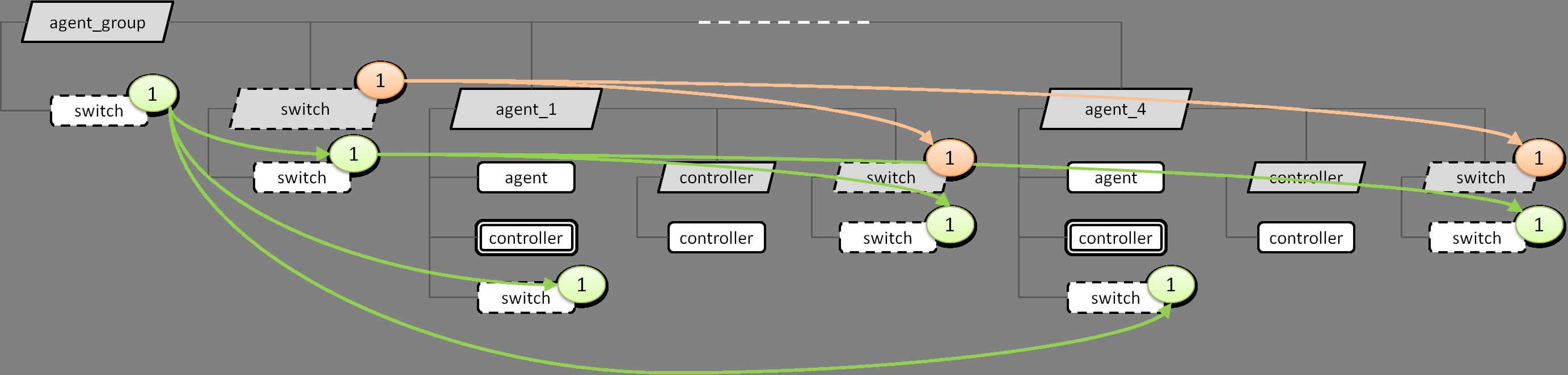 tutorial_3_tree5.png