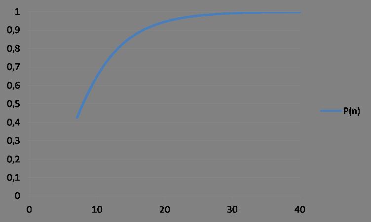 tutorial_4_graph_5.png