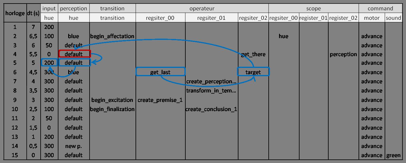 tutorial_4_tab_4.png