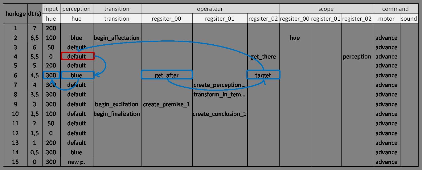 tutorial_4_tab_6.png